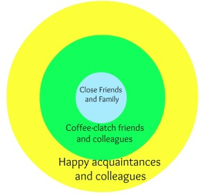 friendship circles